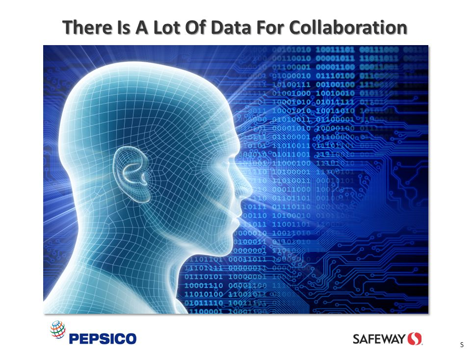 3 Data Sharing Programs In Place With CPG Vendors In Marketing & Supply Chain SharePOS And Inventory DataMarketing Data At Household And Segment Level Aimed AtReducing OOS And Inventory,Decisions On Assortment, Increasing SalesPricing, And Promotion Supply Chain Data Sharing Shopper Insight / Loyalty Data Sharing Used ByCustomer Supply Chain TeamsCustomer Marketing Teams Typically CostNothing To ParticipateA Fee To Participate Safeway Data Sharing Programs S