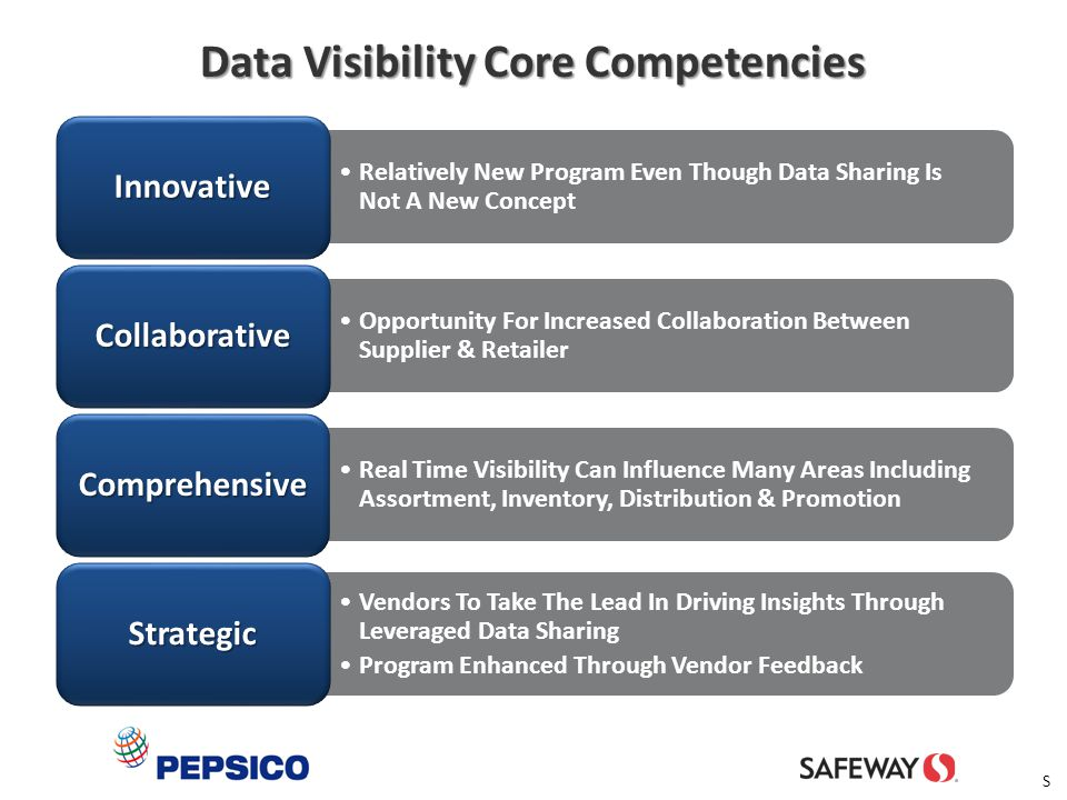 5 Data Visibility Core Competencies S