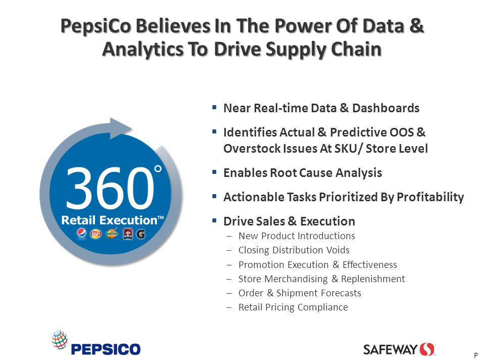 20 On August 28 th, 2012 PepsiCo And Safeway Came To The HIVE (Deloitte's Highly Immersive Visual Environment) To Design And Rapidly Prototype New Ways To Visualize Key Challenges PepsiCo, Safeway & Deloitte Visualization Design Session S