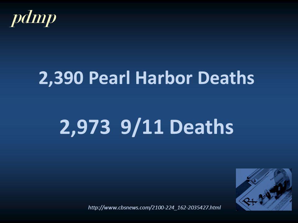 pdmp > 15,500 Prescription Painkiller Overdose Deaths CY 2009 http://www.cdc.gov/vitalsigns/MethadoneOverdoses