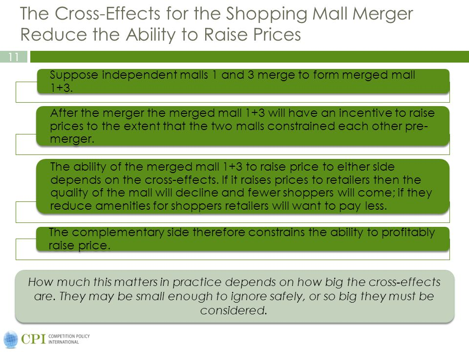 11 The Cross-Effects for the Shopping Mall Merger Reduce the Ability to Raise Prices How much this matters in practice depends on how big the cross-effects are.