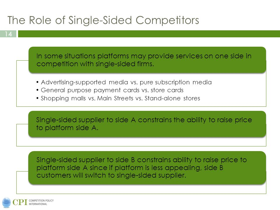 14 The Role of Single-Sided Competitors Advertising-supported media vs.