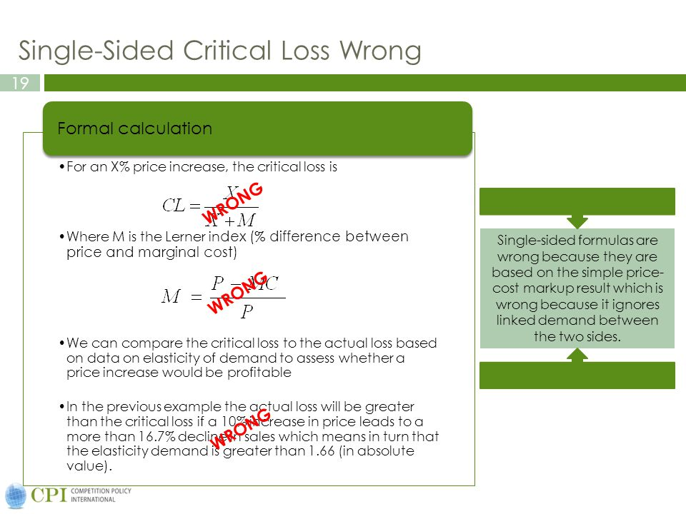 19 Single-Sided Critical Loss Wrong F or an X% price increase, the critical loss is Where M is the Lerner in dex (% difference between price and marginal cost) We can compare the critical loss to the actual loss based on data on elasticity of demand to assess whether a price increase would be profitable In the previous example the actual loss will be greater than the critical loss if a 10% increase in price leads to a more than 16.7% decline in sales which means in turn that the elasticity demand is greater than 1.66 (in absolute value).