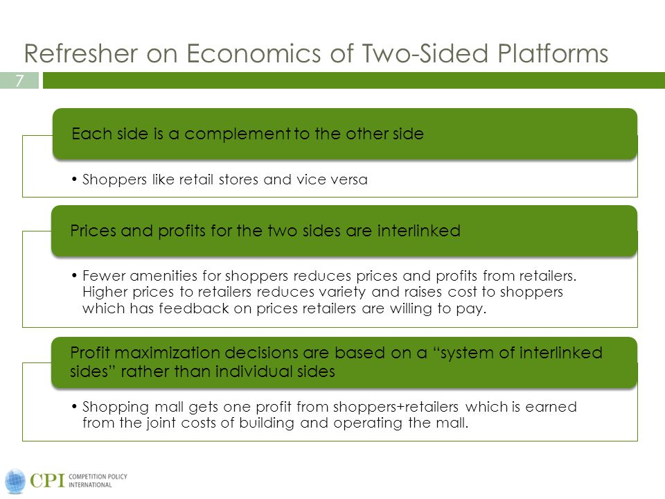 7 Refresher on Economics of Two-Sided Platforms Shoppers like retail stores and vice versa Each side is a complement to the other side Fewer amenities for shoppers reduces prices and profits from retailers.