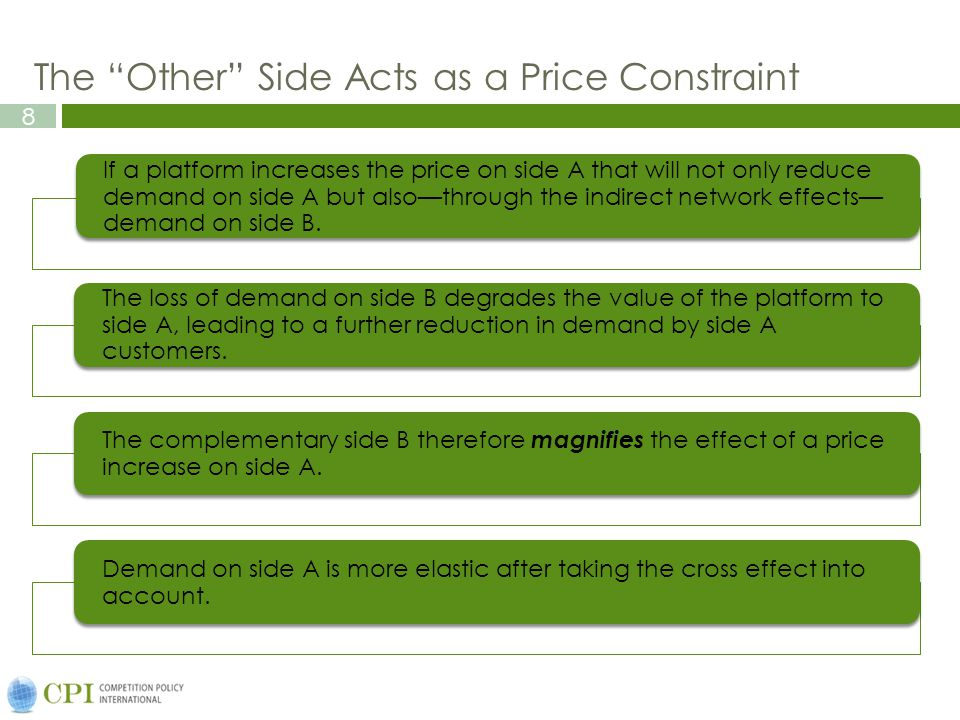 8 The Other Side Acts as a Price Constraint If a platform increases the price on side A that will not only reduce demand on side A but also—through the indirect network effects— demand on side B.
