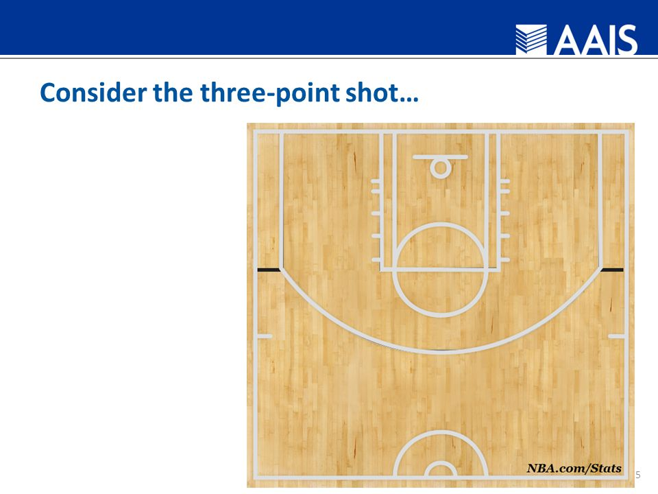 Consider the three-point shot… 25