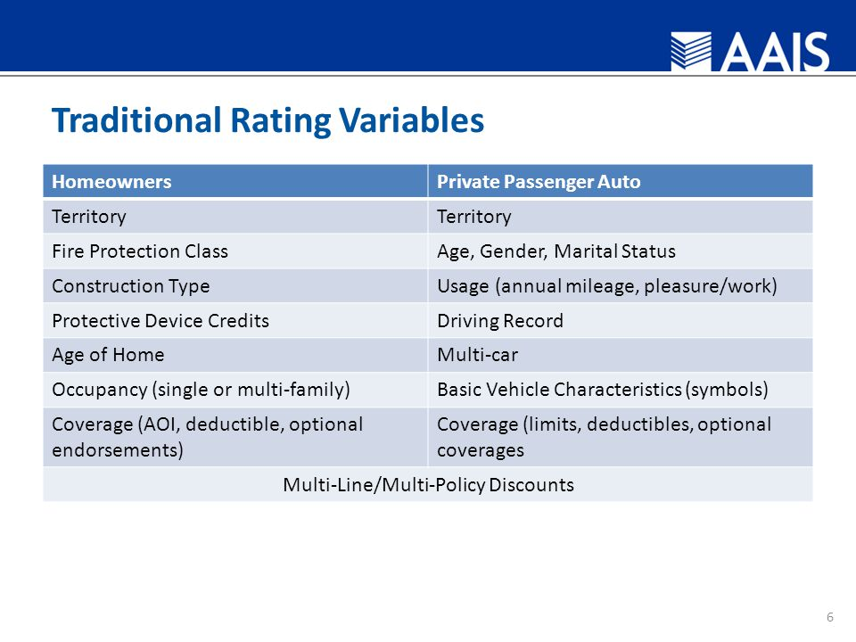 Traditional Rating Variables 6 HomeownersPrivate Passenger Auto Territory Fire Protection ClassAge, Gender, Marital Status Construction TypeUsage (annual mileage, pleasure/work) Protective Device CreditsDriving Record Age of HomeMulti-car Occupancy (single or multi-family)Basic Vehicle Characteristics (symbols) Coverage (AOI, deductible, optional endorsements) Coverage (limits, deductibles, optional coverages Multi-Line/Multi-Policy Discounts