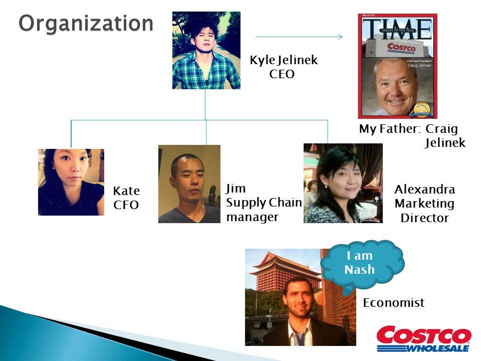Kyle Jelinek CEO Kate CFO Jim Supply Chain manager Alexandra Marketing Director Economist Organization My Father:Craig Jelinek I am Nash