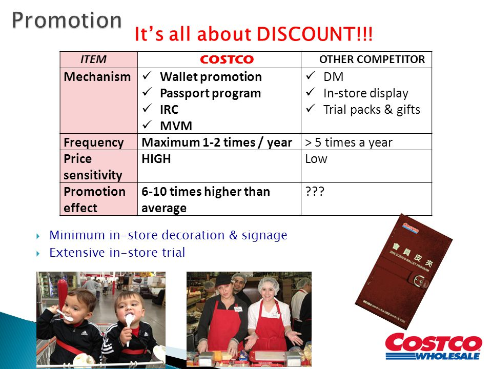  Minimum in-store decoration & signage  Extensive in-store trial It's all about DISCOUNT!!.