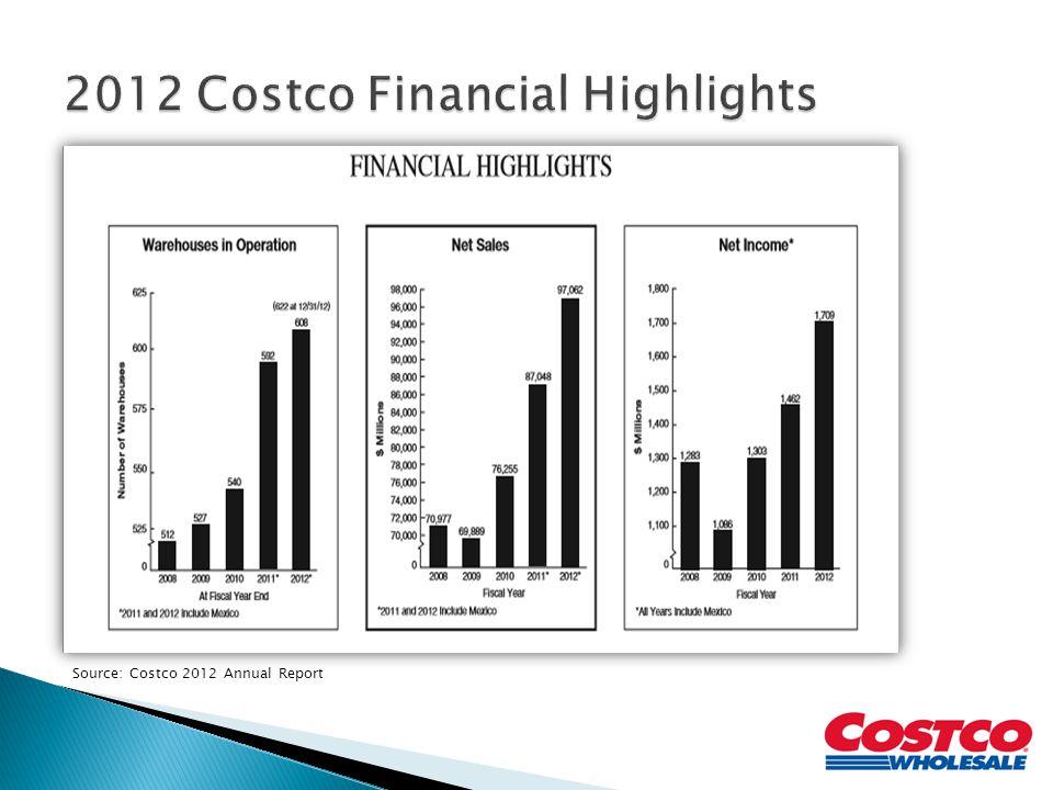 Source: Costco 2012 Annual Report