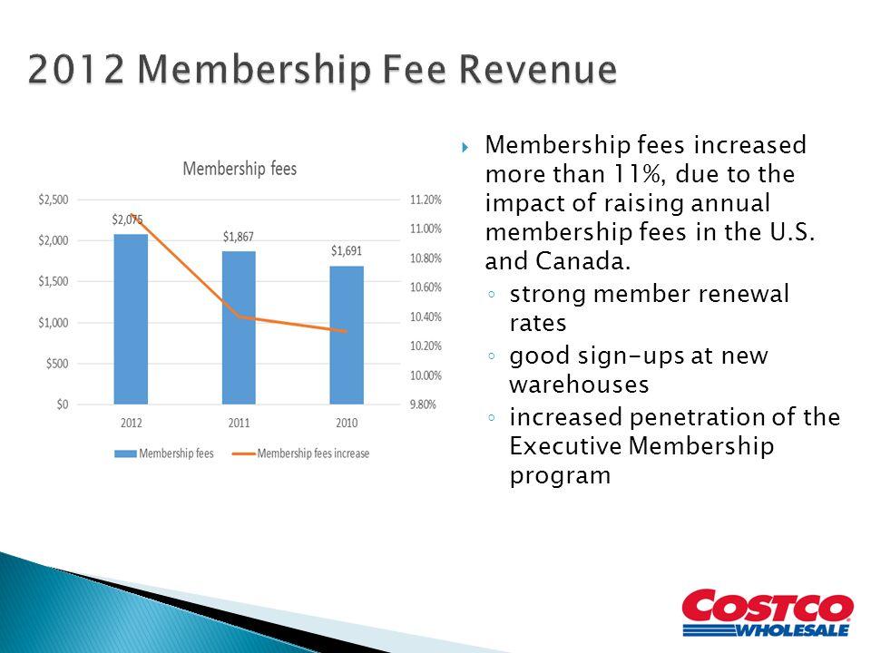  Membership fees increased more than 11%, due to the impact of raising annual membership fees in the U.S.