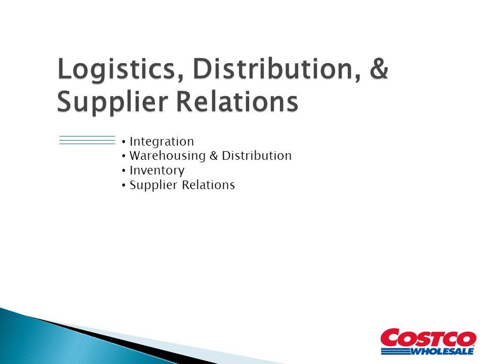 Logistics, Distribution, & Supplier Relations Integration Warehousing & Distribution Inventory Supplier Relations