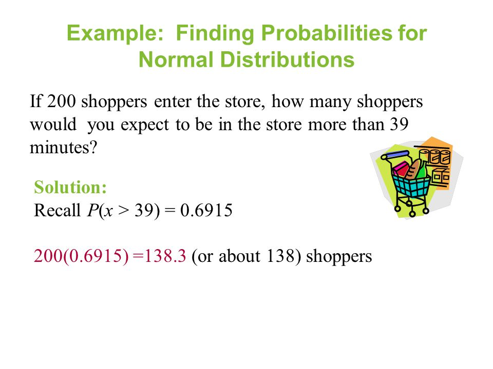 Example: Finding Probabilities for Normal Distributions If 200 shoppers enter the store, how many shoppers would you expect to be in the store more than 39 minutes.