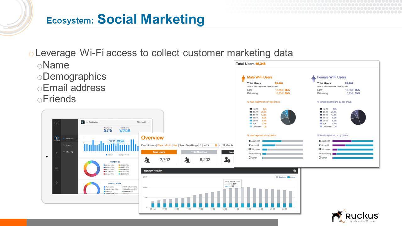 o Leverage Wi-Fi access to collect customer marketing data o Name o Demographics o Email address o Friends Ecosystem: Social Marketing