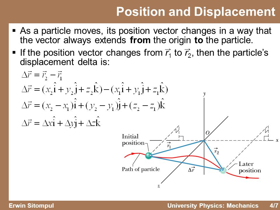 4/7 Erwin SitompulUniversity Physics: Mechanics Position and Displacement  As a particle moves, its position vector changes in a way that the vector always extends from the origin to the particle.