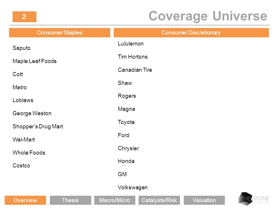 Coverage Universe 2 Consumer Staples Consumer Discretionary OverviewThesisMacro/MicroCatalysts/Risk s Valuation Saputo Maple Leaf Foods Cott Metro Loblaws George Weston Shopper's Drug Mart Wal-Mart Whole Foods Costco Lululemon Tim Hortons Canadian Tire Shaw Rogers Magna Toyota Ford Chrysler Honda GM Volkswagen