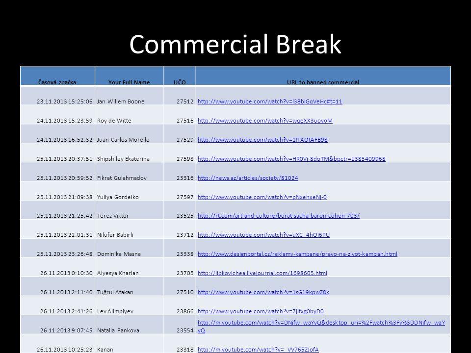 Commercial Break Časová značkaYour Full NameUČOURL to banned commercial 23.11.2013 15:25:06Jan Willem Boone27512http://www.youtube.com/watch v=l38blGqVeHc#t=11 24.11.2013 15:23:59Roy de Witte27516http://www.youtube.com/watch v=wqeXX3uoyoM 24.11.2013 16:52:32Juan Carlos Morello27529http://www.youtube.com/watch v=1ITAOtAFB98 25.11.2013 20:37:51Shipshiley Ekaterina27598http://www.youtube.com/watch v=HR0Vj-8dqTM&bpctr=1385409968 25.11.2013 20:59:52Fikrat Gulahmadov23316http://news.az/articles/society/81024 25.11.2013 21:09:38Yuliya Gordeiko27597http://www.youtube.com/watch v=pNxehxeNj-0 25.11.2013 21:25:42Terez Viktor23525http://rt.com/art-and-culture/borat-sacha-baron-cohen-703/ 25.11.2013 22:01:31Nilufer Babirli23712http://www.youtube.com/watch v=uXC_4hOi6PU 25.11.2013 23:26:48Dominika Masna23338http://www.designportal.cz/reklamy-kampane/pravo-na-zivot-kampan.html 26.11.2013 0:10:30Alyesya Kharlan23705http://lipkovichea.livejournal.com/1698605.html 26.11.2013 2:11:40Tuğrul Atakan27510http://www.youtube.com/watch v=1sG19kpwZ8k 26.11.2013 2:41:26Lev Alimpiyev23866http://www.youtube.com/watch v=7jIfxg0byD0 26.11.2013 9:07:45Natalia Pankova23554 http://m.youtube.com/watch v=DNjfw_waYyQ&desktop_uri=%2Fwatch%3Fv%3DDNjfw_waY yQ 26.11.2013 10:25:23Kanan23318http://m.youtube.com/watch v=_VV765ZJofA