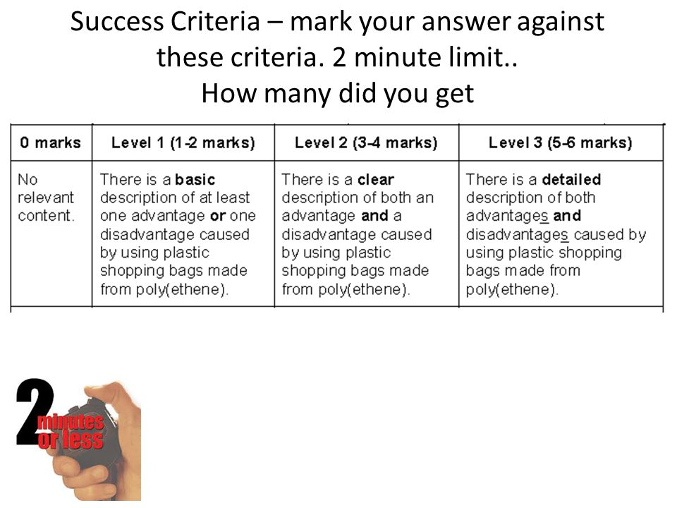 Success Criteria – mark your answer against these criteria. 2 minute limit.. How many did you get