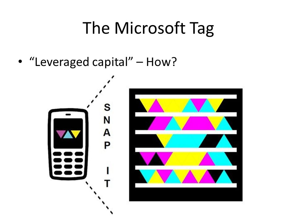 The Microsoft Tag Leveraged capital – How