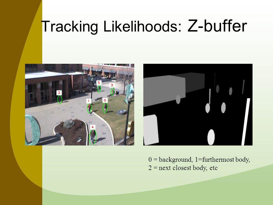 Tracking Likelihoods: Z-buffer 0 = background, 1=furthermost body, 2 = next closest body, etc