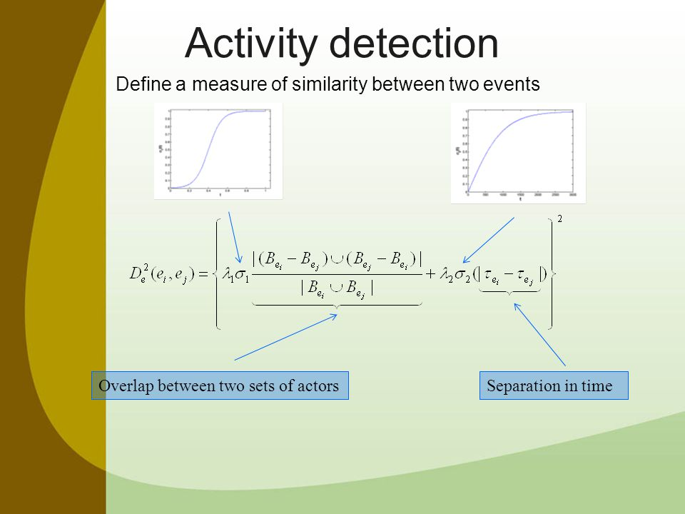 Activity detection Define a measure of similarity between two events Overlap between two sets of actorsSeparation in time