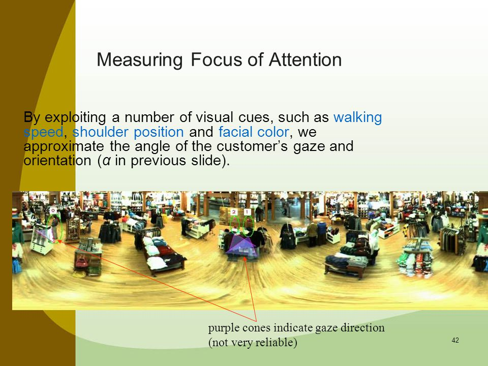 Measuring Focus of Attention By exploiting a number of visual cues, such as walking speed, shoulder position and facial color, we approximate the angle of the customer's gaze and orientation (α in previous slide).