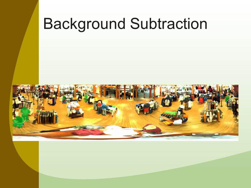 Background Subtraction