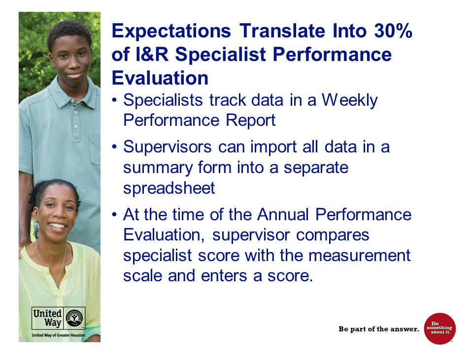 Expectations Translate Into 30% of I&R Specialist Performance Evaluation Specialists track data in a Weekly Performance Report Supervisors can import all data in a summary form into a separate spreadsheet At the time of the Annual Performance Evaluation, supervisor compares specialist score with the measurement scale and enters a score.