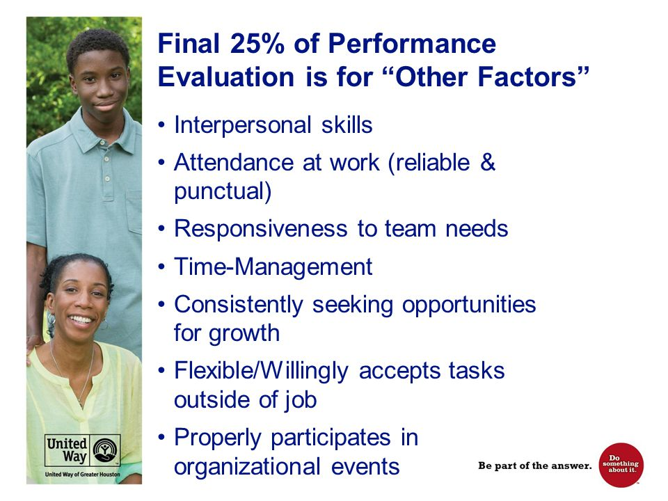 Final 25% of Performance Evaluation is for Other Factors Interpersonal skills Attendance at work (reliable & punctual) Responsiveness to team needs Time-Management Consistently seeking opportunities for growth Flexible/Willingly accepts tasks outside of job Properly participates in organizational events