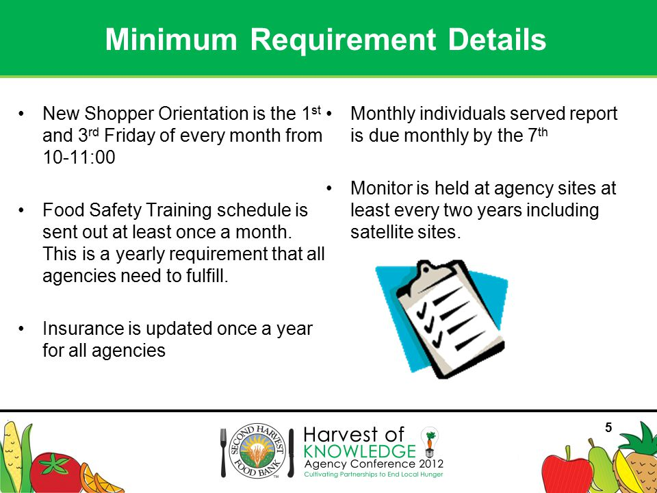 5 New Shopper Orientation is the 1 st and 3 rd Friday of every month from 10-11:00 Food Safety Training schedule is sent out at least once a month.