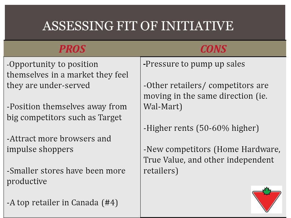 PROSCONS - Opportunity to position themselves in a market they feel they are under-served -Position themselves away from big competitors such as Target -Attract more browsers and impulse shoppers -Smaller stores have been more productive -A top retailer in Canada (#4) - Pressure to pump up sales -Other retailers/ competitors are moving in the same direction (ie.