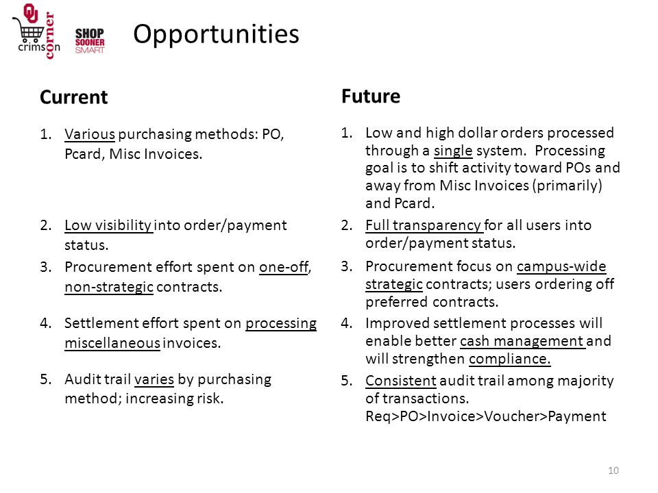 Opportunities Current 1.Various purchasing methods: PO, Pcard, Misc Invoices.