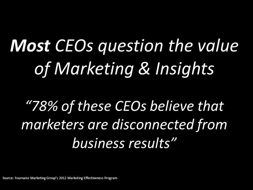 2 Most CEOs question the value of Marketing & Insights Source: Fournaise Marketing Group's 2012 Marketing Effectiveness Program 78% of these CEOs believe that marketers are disconnected from business results
