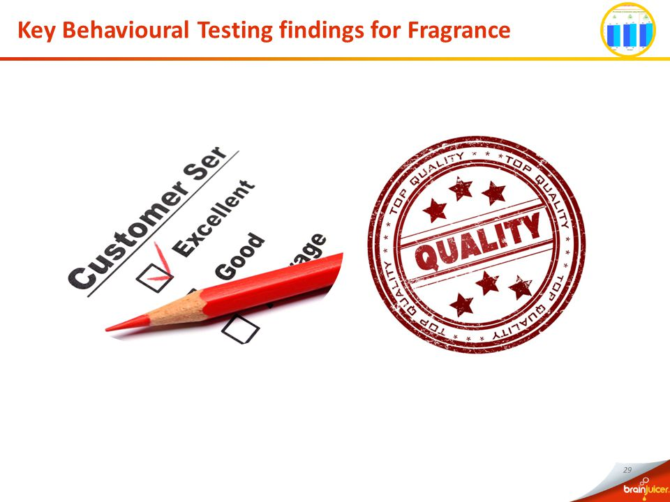 29 Key Behavioural Testing findings for Fragrance