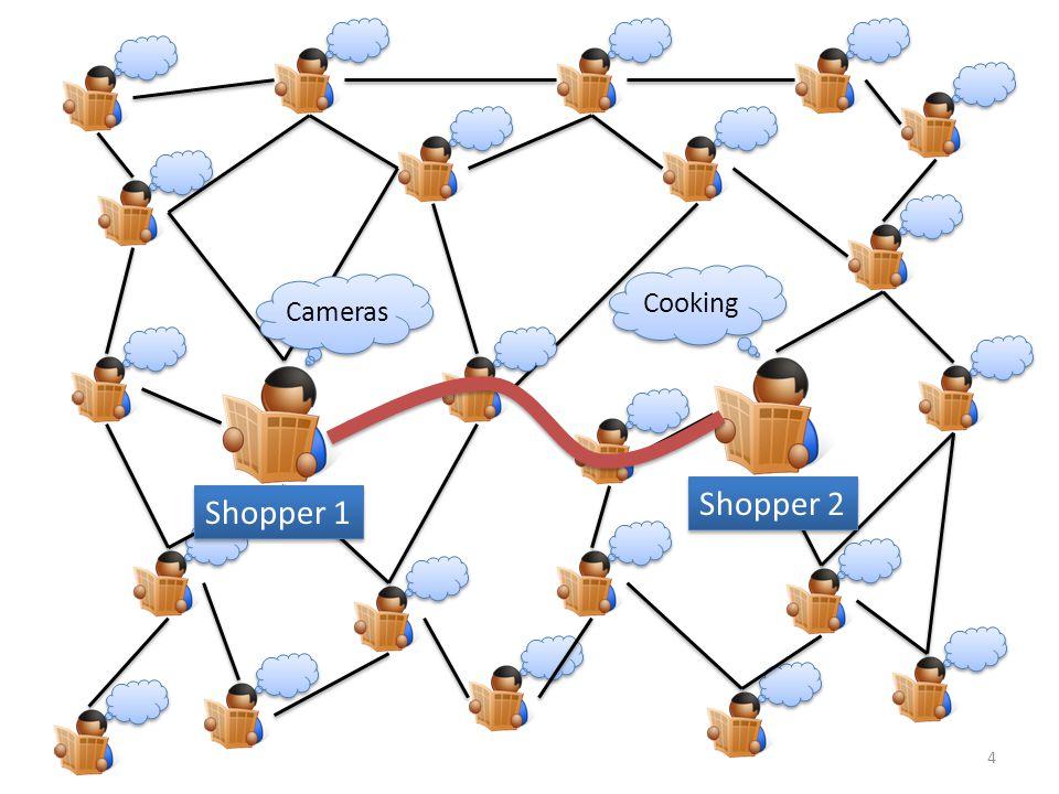 Carnegie Mellon Checkout GraphLab http://graphlab.org 95 Documentation… Code… Tutorials… Questions & Comments jegonzal@cs.cmu.edu