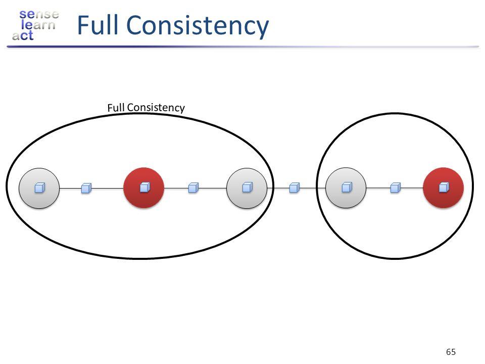 Full Consistency 65