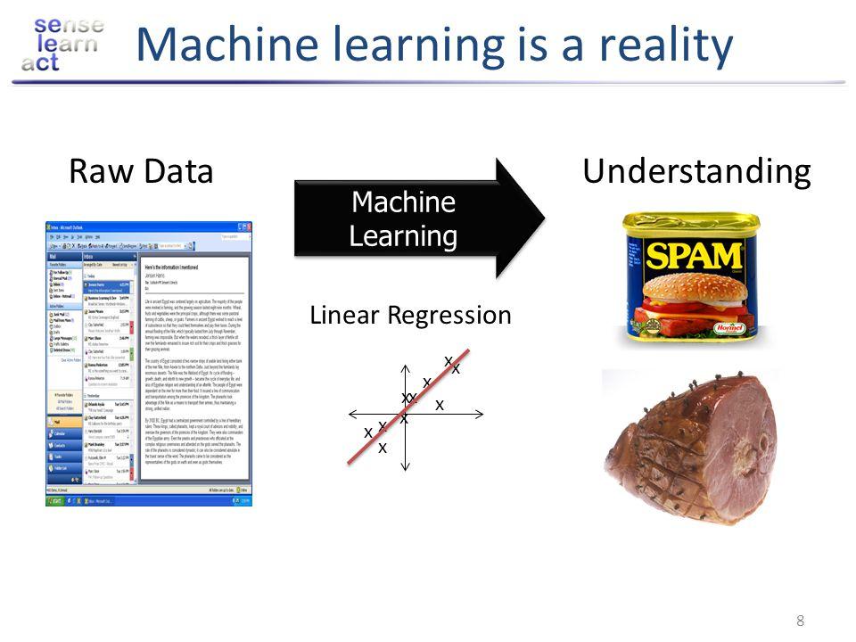Slow Processor Iterative Algorithms Map-Reduce not efficiently express iterative algorithms: Data CPU 1 CPU 2 CPU 3 Data CPU 1 CPU 2 CPU 3 Data CPU 1 CPU 2 CPU 3 Iterations Barrier