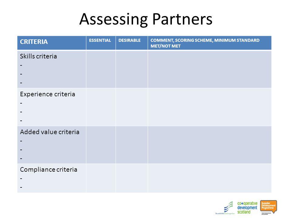 Assessing Partners CRITERIA ESSENTIALDESIRABLECOMMENT, SCORING SCHEME, MINIMUM STANDARD MET/NOT MET Skills criteria - Experience criteria - Added value criteria - Compliance criteria -