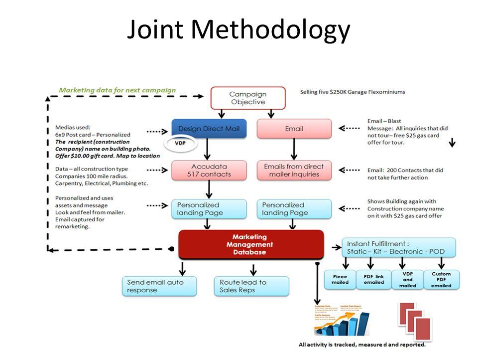 Joint Methodology