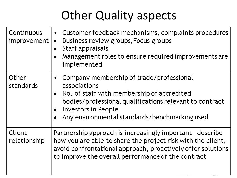 Other Quality aspects Continuous improvement Customer feedback mechanisms, complaints procedures  Business review groups, Focus groups  Staff appraisals  Management roles to ensure required improvements are implemented Other standards Company membership of trade/professional associations  No.
