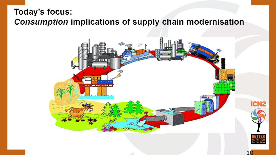 Today's focus: Consumption implications of supply chain modernisation 10