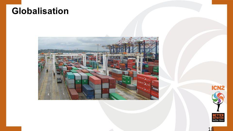 Globalisation 18