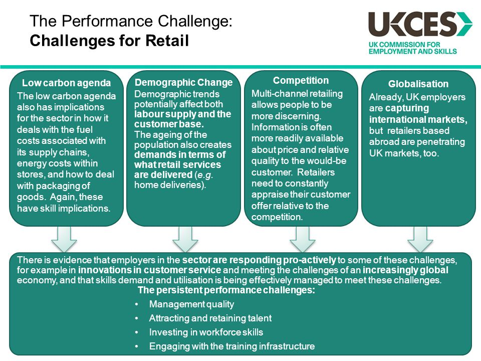 The Performance Challenge: Challenges for Retail Low carbon agenda The low carbon agenda also has implications for the sector in how it deals with the