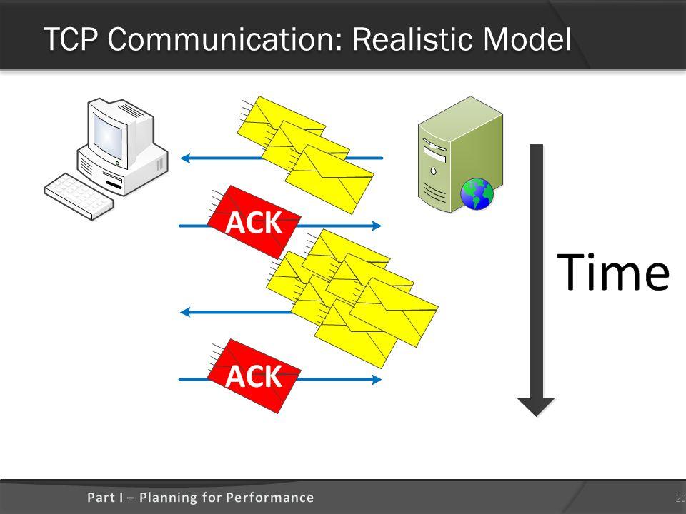 TCP Communication: Realistic Model 20