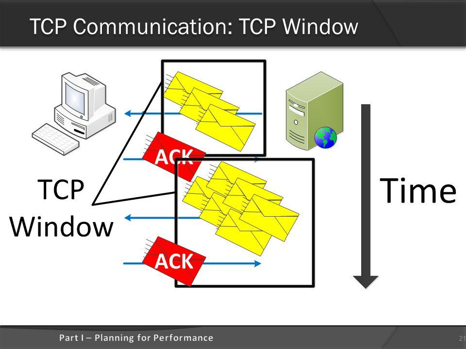 TCP Communication: TCP Window 21