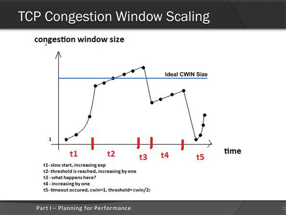 TCP Congestion Window Scaling 25
