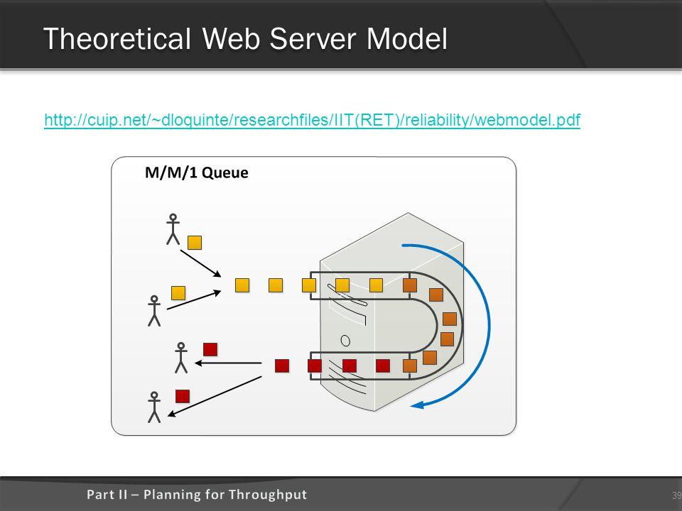 Theoretical Web Server Model http://cuip.net/~dloquinte/researchfiles/IIT(RET)/reliability/webmodel.pdf 39