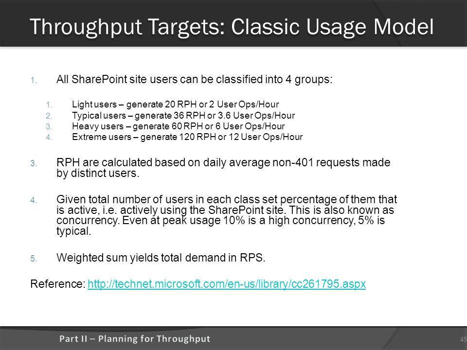Throughput Targets: Classic Usage Model 1.
