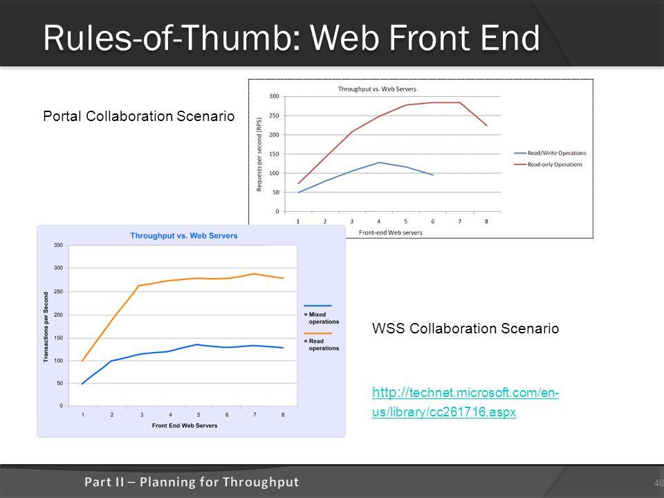 Rules-of-Thumb: Web Front End Portal Collaboration Scenario WSS Collaboration Scenario http:// technet.microsoft.com/en- us/library/cc261716.aspx 48