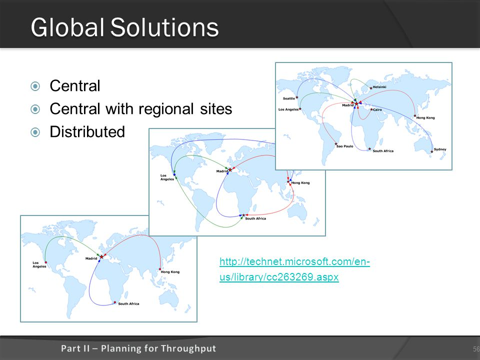 Global Solutions  Central  Central with regional sites  Distributed http://technet.microsoft.com/en- us/library/cc263269.aspx 56